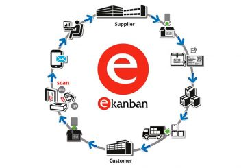 Ekanban stock management